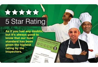 Coriander Restaurant Rating In Whole Of London